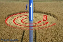 crop circle electromagnetic schema